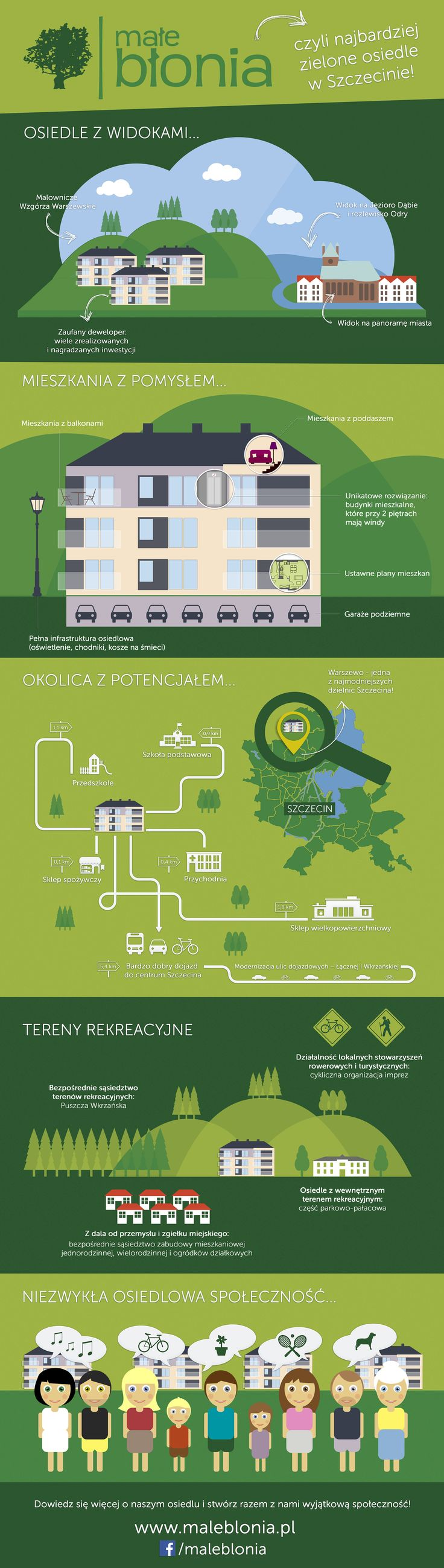 #infographic about #Male_Blonia_Estate