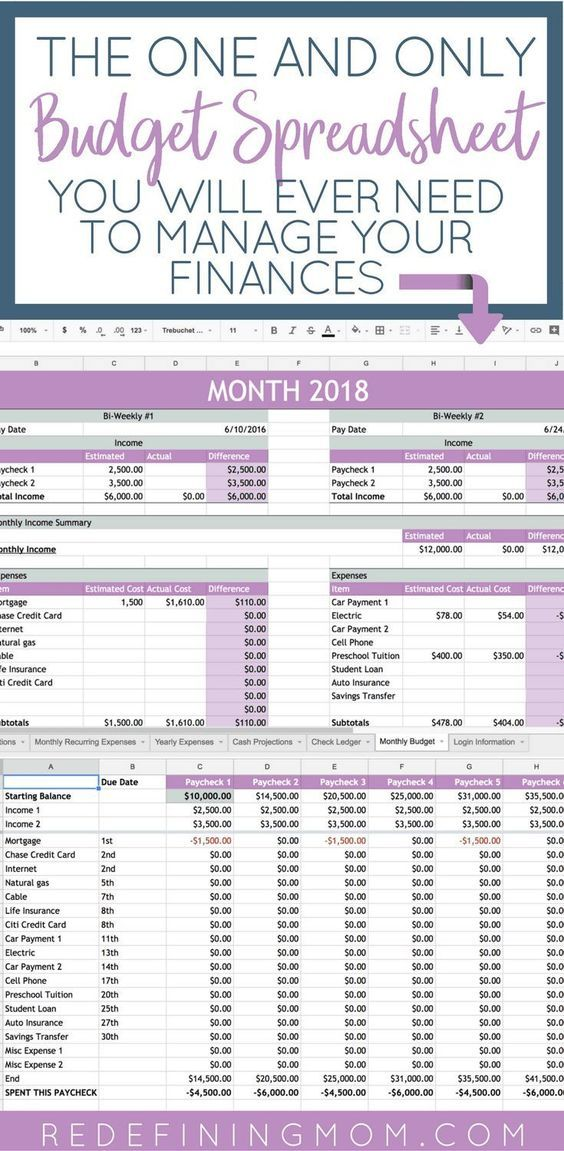 Easy Budget and Financial Planning Spreadsheet for Busy Families - household budget excel spreadsheet