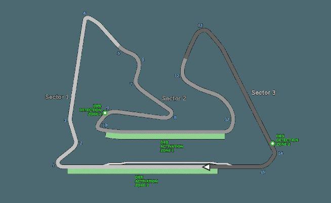 Bahrain. F1. Formula One
