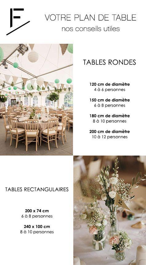 10 conseils pour réussir votre plan de table mariage. Savoir le nombre d'invités par table, faire une table des enfants, réaliser la décoration de table...