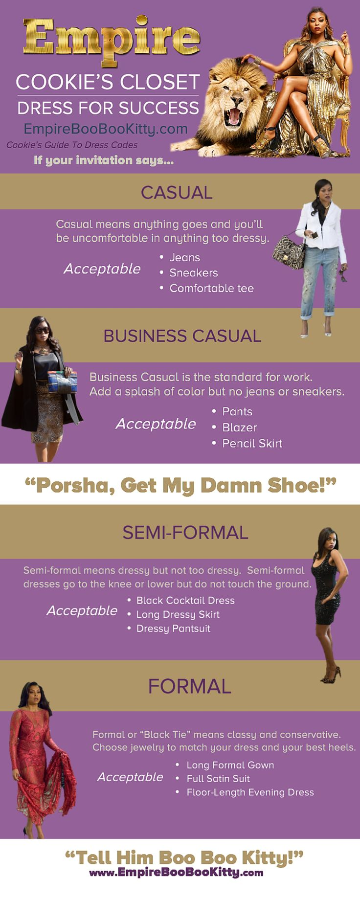 Cookie Lyon Empire Infographic