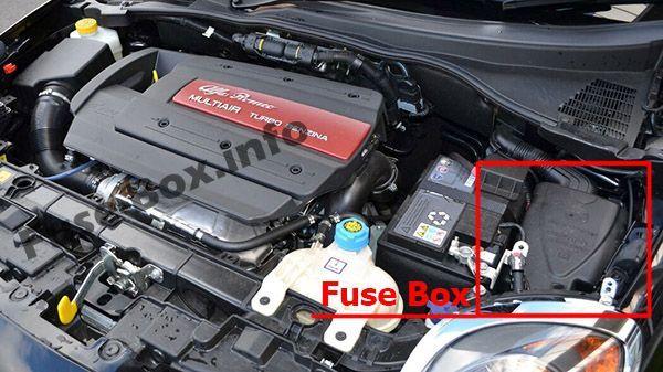 Alfa Romeo Mito 2014 2015 2016 2017 Fuse Box Location Fuse Box Mito Alfa Romeo Mito