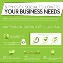 Réseaux sociaux : quels sont vos fans les plus précieux ?