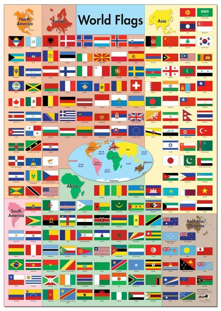 world nations flags
