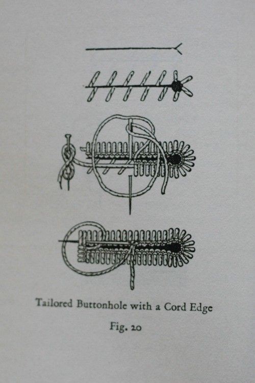 Sewing: Hand-stitched buttonholes, No.3 Tailored buttonhole with a corded edge