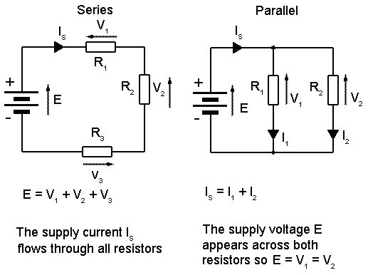 circuit elements in series share the same current, while circuitcircuit elements in series share the same current, while circuit elements in parallel share the voltage drop! mcat physics, electrical projects,