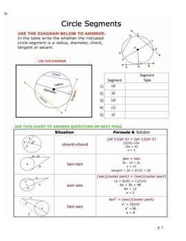 Provides basic application practice with chords, arcs and angles in and out of circles. Models applications involving tangents, secants and chords ...