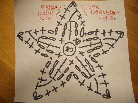 ★☆星のモチーフ☆★の作り方 手順|1|編み物|編み物・手芸・ソーイング|作品カテゴリ|ハンドメイド、手作り作品の作り方ならアトリエ