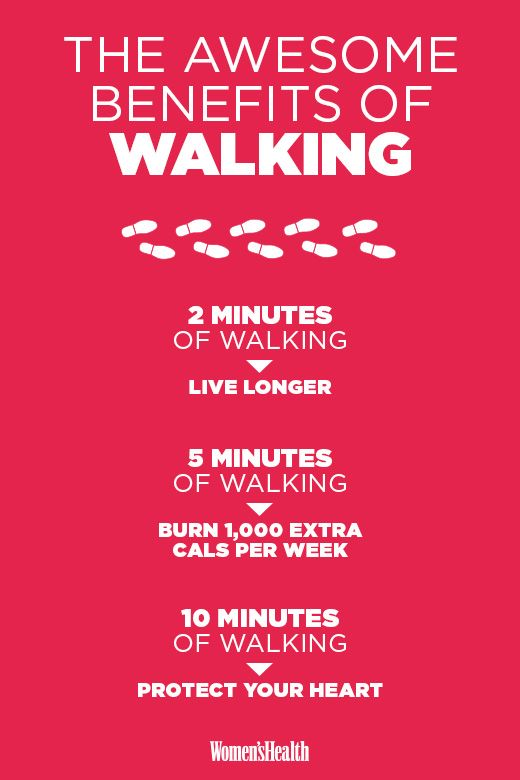 The Game-Changing Health Benefits of Walking for Just 10 Minutes a Day  http://www.womenshealthmag.com/fitness/walking-benefits?cid=soc_Women's%2520Health%2520-%2520womenshealthmagazine_FBPAGE_Women's%2520Health__