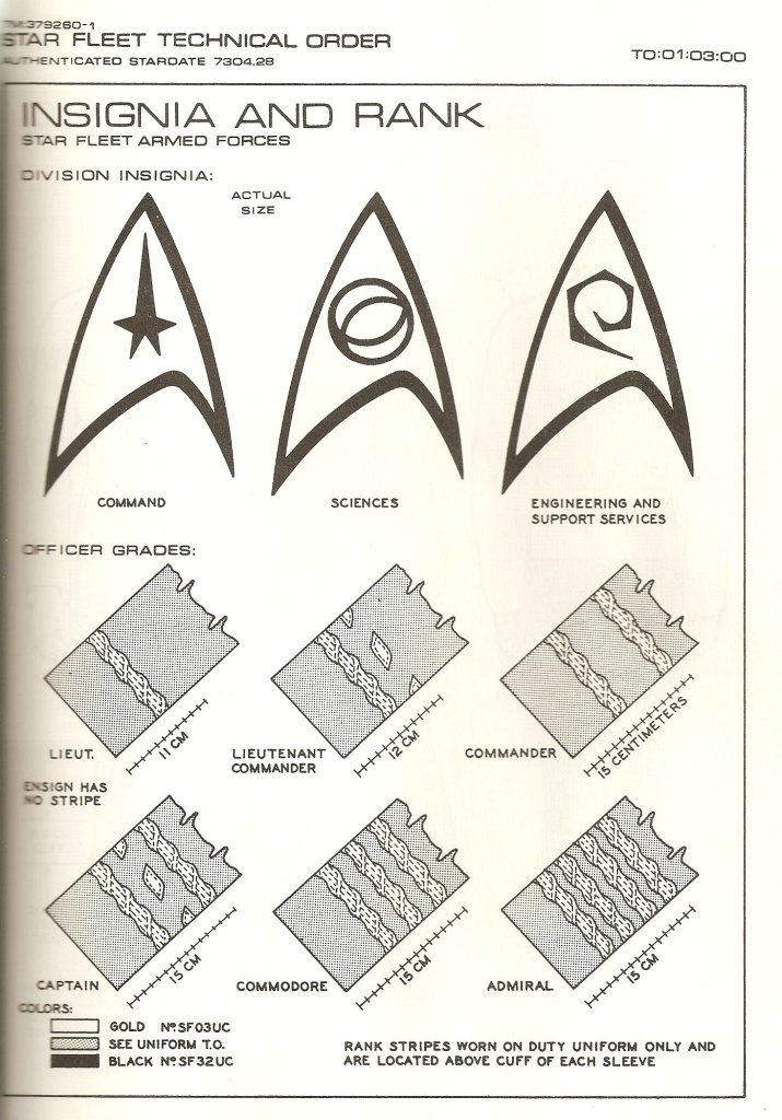 cosplay tutorials Star Trek Insignia Rank Pattern