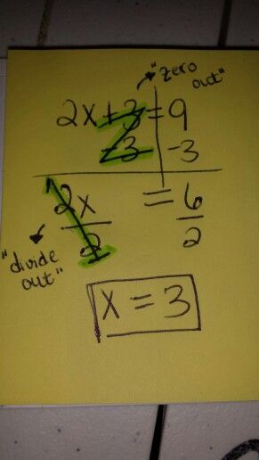 Two simple phrases making a tremendous difference in an algebra classroom.  Zero out! And divide out!