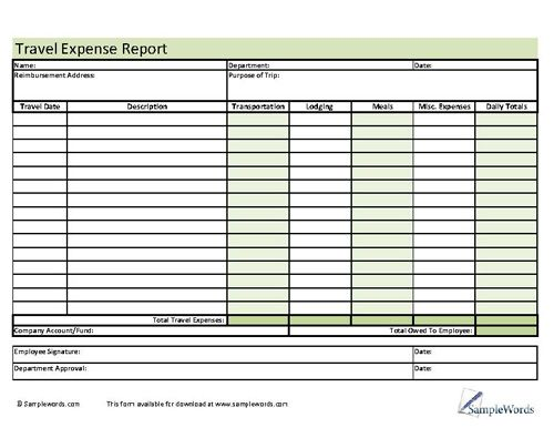 Travel Expense Report Form Business Forms Template Blank Sample Resume