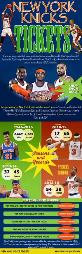 Browse this site http://maineventspecials.com/cheap-new-york-knicks-tickets-and-schedule/ for more information on NY Knicks Schedule. You can be there in the stands for all of the best games by checking out the full NY Knicks Schedule, as there are some amazing matchups for the Knicks both at home and on the road. Check out the best contests in person.  Follow us http://www.alternion.com/users/cheapsportstickets/
