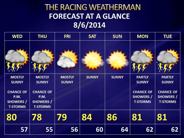 Joe's Wednesday Weather Forecast Update...http://tinyurl.com/l6hxqfl
