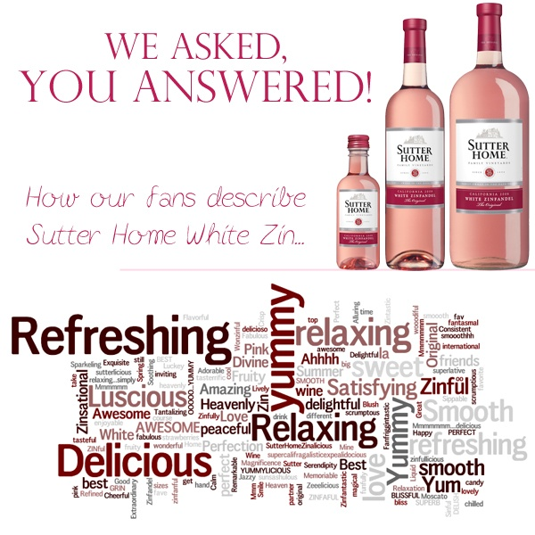 Descriptive words for wine
