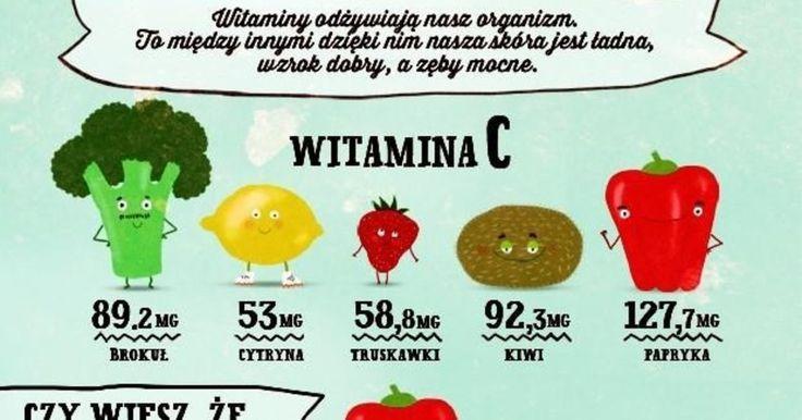Kulinaria - Co siedzi w owocach i warzywach