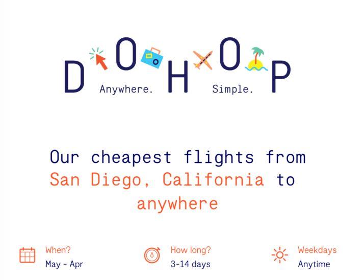 The 25+ best Flight finder ideas on Pinterest Find flights - travel survey template