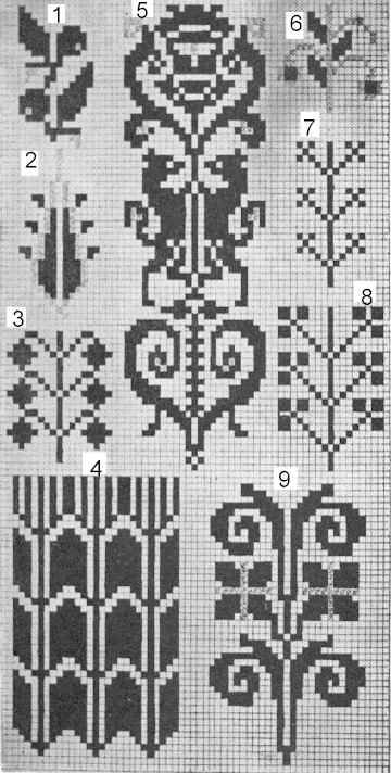 Traditional patterns used in Palestinian embroidery