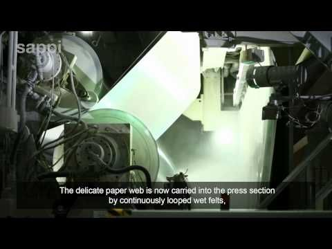 The Paper Making Process - YouTube