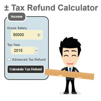 Annual Tax Refund Calculator 2015 The Annual Tax Refund Calculator is updated with the latest IRS tax tables [ IRS tax brackets 2015 ] published in October 2014. Calculating or estimating your Annual tax return or tax refund is simple.  Simply tap your Annual earning into the calculator, click Calculate Tax Refund and you will instanly see a tax refund estimation based on your current income. No waiding through the 2015 tax brackets, no complex paperwork.