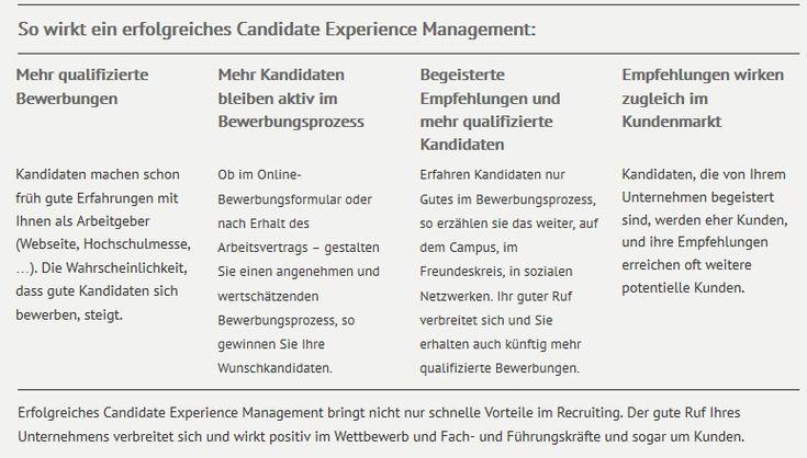 Candidate Experience ist Candy Date Experience. Lesen Sie hier, warum.
