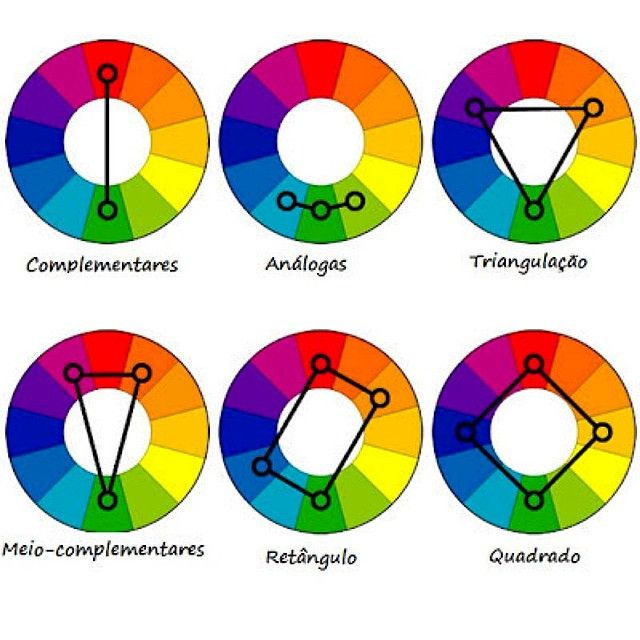 Instagram average jardimsecretoinspire - Goodnight everyone !!!  The ⓓⓘⓒⓐ today is about the color wheel !!!  The color wheel is composed of twelve colors or 6 colors: the three primary, secondary and six tertiary.  This instrument is used when composing color illustrations, is a fast ⓖⓤⓘⓐ with which we can easily identify complementary colors, analogous, the half-complementary, and other possible harmonic combinations.  Always use to color the drawings !!!