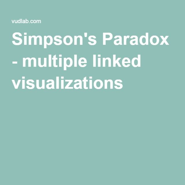 Simpson's Paradox - multiple linked visualizations