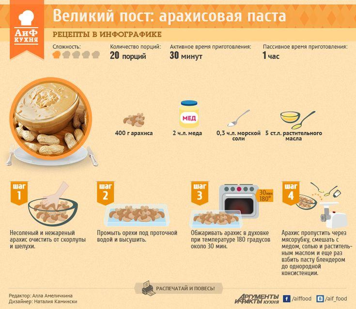 Великий пост: Арахисовая паста | Рецепты в инфографике | Кухня | АиФ Украина