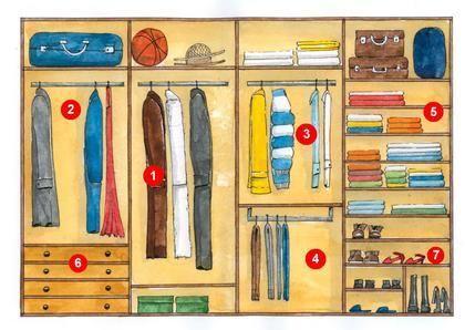 Przykładowy plan zabudowy wnęki - garderoby