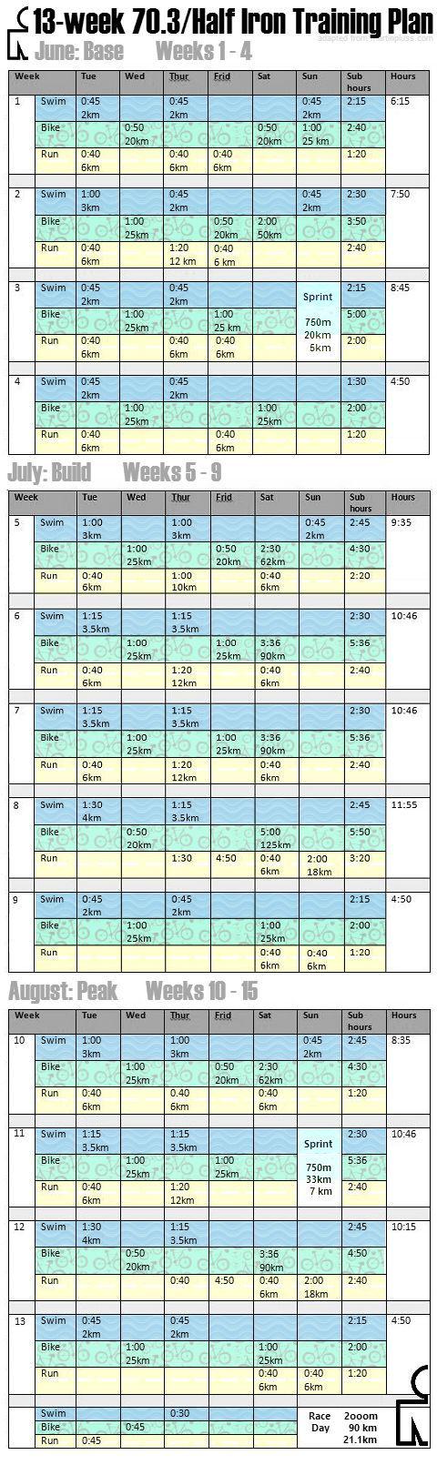 70.3 Training Plan #halfironman #triathlon #training