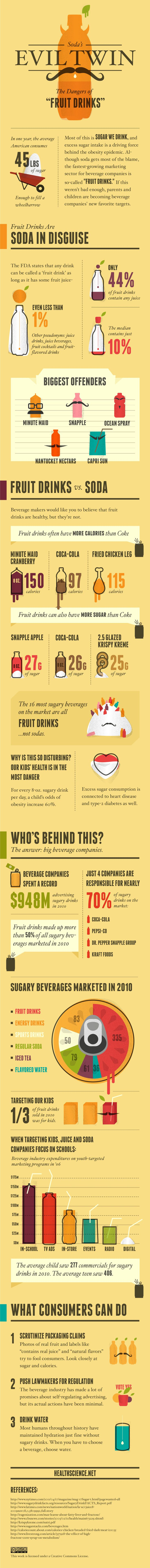 WE DON'T NEED SUGARY DRINKS!  Fruit drinks are as bad/worse than soda.  Seriously...don't drink your calories.