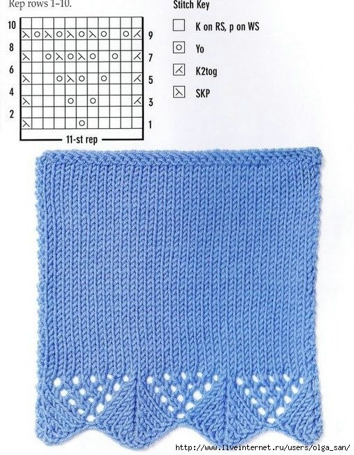 Knitting Edge Stitch Patterns : Best knit edgings images on pinterest knitting