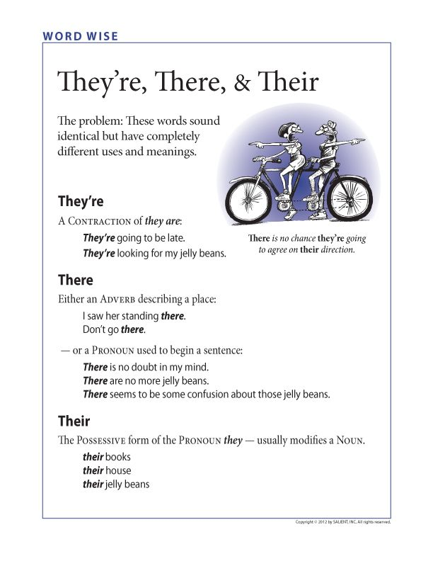They're, There,  Their in English