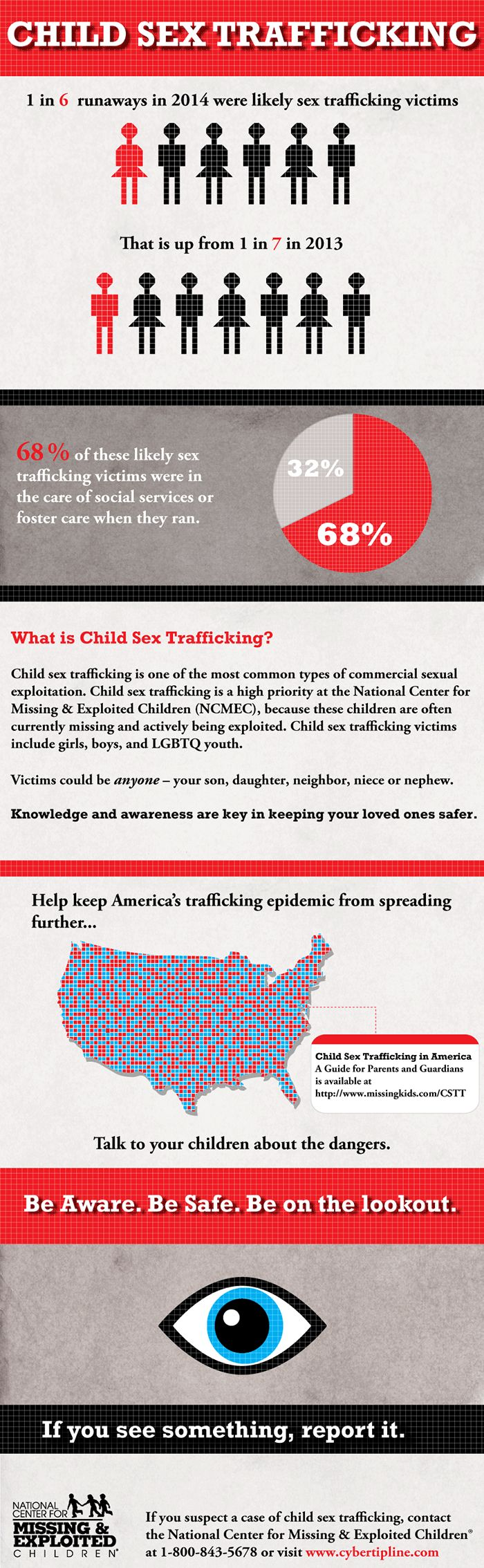 Sex trafficking: The new American slavery