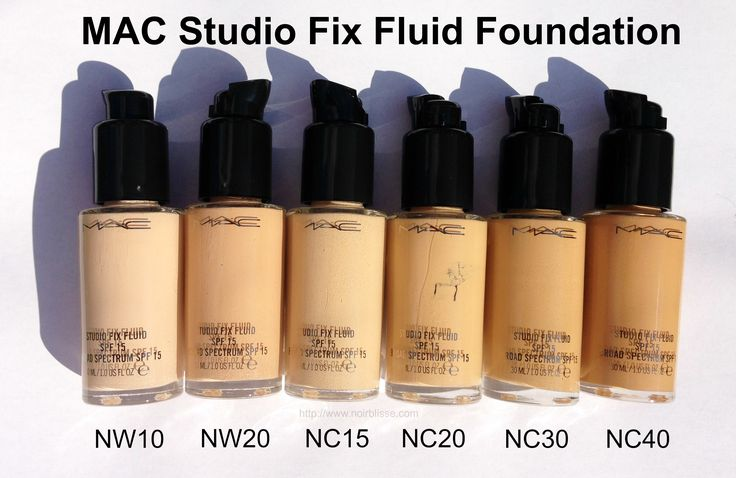 how to find your mac foundation color