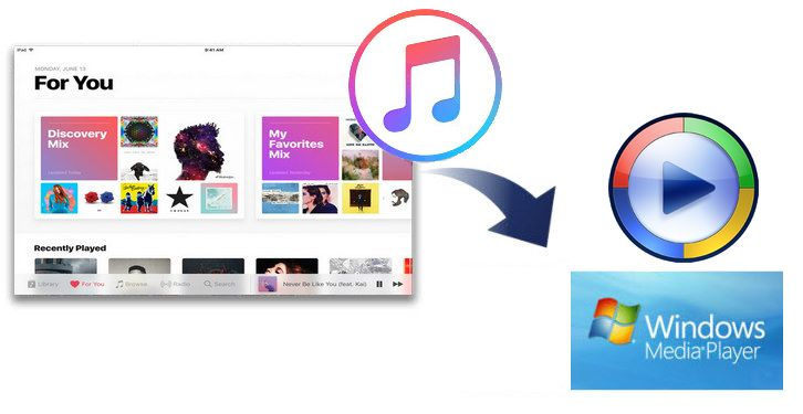 How To Play Apple Music With Windows Media Player Apple Music Music Songs Songs
