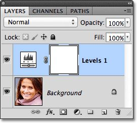 A Levels adjustment layer appears above the Background layer. Image © 2012 Photoshop Essentials.com