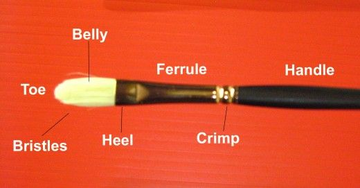 Guide to Choosing the Best Paint Brushes for Acrylics - click photo to read