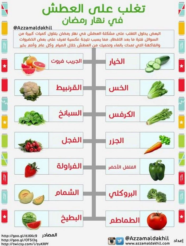 Sign In Health Fitness Nutrition Health And Nutrition Ramadan Diet