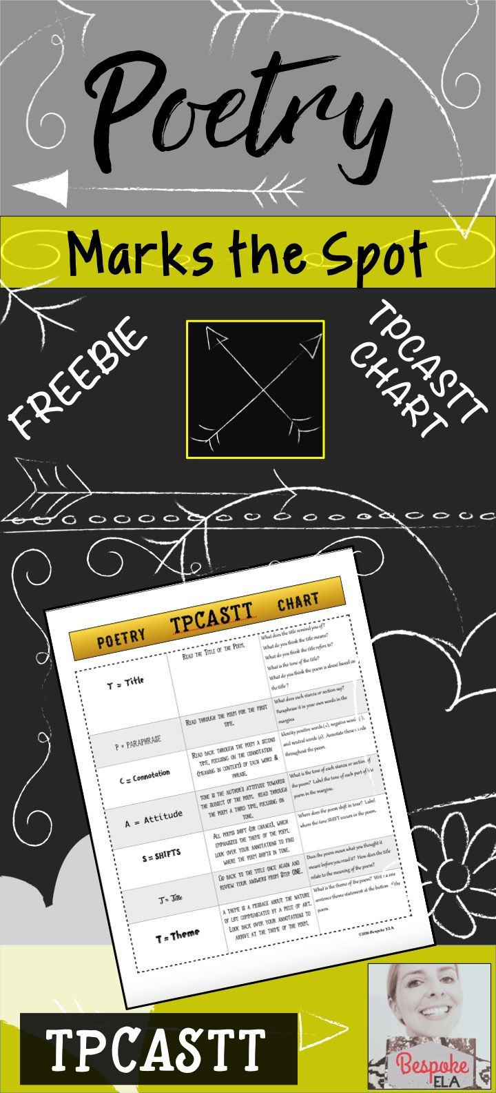 This FREEBIE by Bespoke ELA contains a TPCASTT Chart for analyzing poetry.  It is an excellent addition to any poetry unit in middle school & high school English Language Arts to analyze tone, literary devices, connotations, shift, and theme.  Use this strategy to help your students organize their literary analysis.