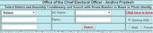AP Election Voter ID Card status checking online 2014, AP Election Voter ID Card status checking online by name wise or application no. 2014, AP Election Voter ID Card status 2014, AP Election Voter ID Card status checking online 2014
