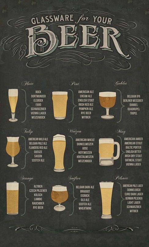 Estilo de copos para sua cerveja.