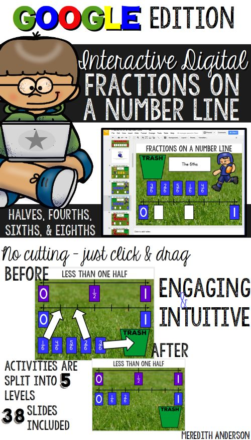 Fractions on a Number Line - Digital Google Edition. Get interactive, go paperless! Use Google Drive to explore a digital interactive notebook, a game, and more. Use in the classroom while learning technology and fraction math skills at the same time. | Meredith Anderson
