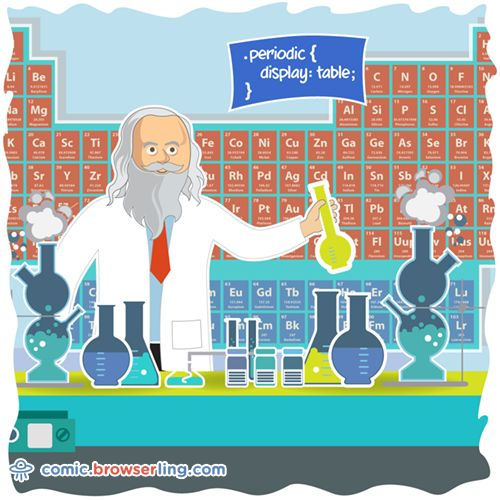 57 best Periodic Tables images on Pinterest Periodic table - best of periodic table joke au