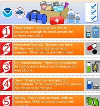 Hurricane Season Has Begun - Get Ready #NHC #RedCross #FEMA #NWS...
