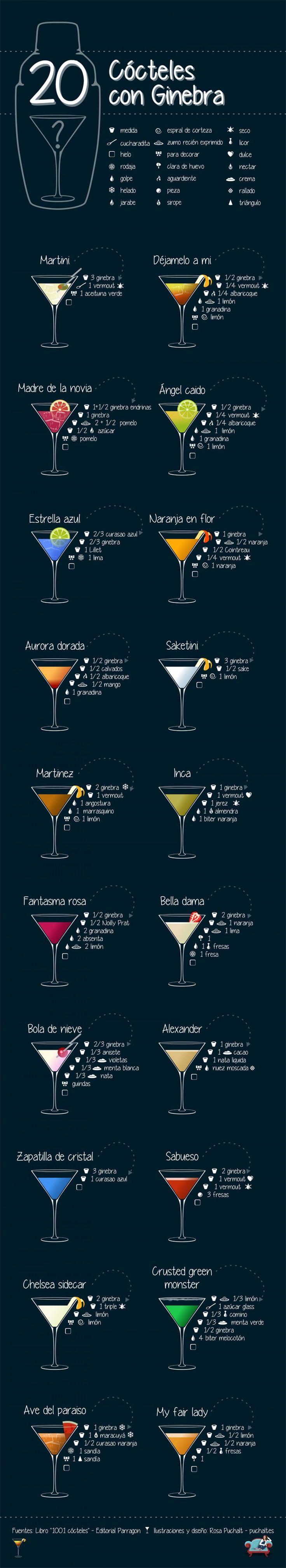 20 Cócteles con Ginebra Infographic