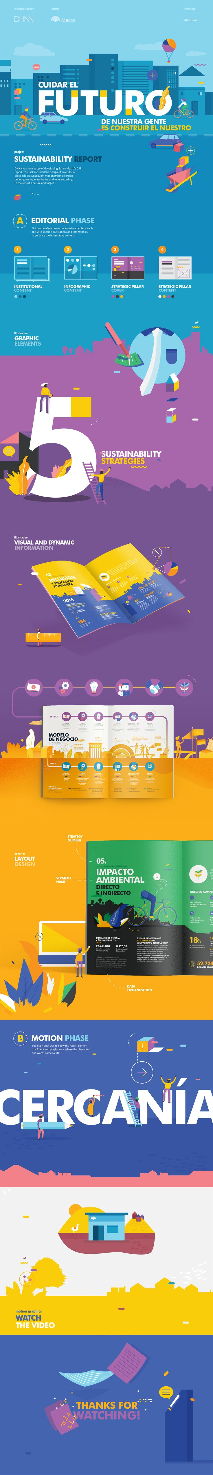 DHNN was on charge of developing Banco Macro's CSR report. The task included the design of an editorial piece and its subsequent motion graphic version, defining a unique aesthetics and tone according to the report´s nature and target.