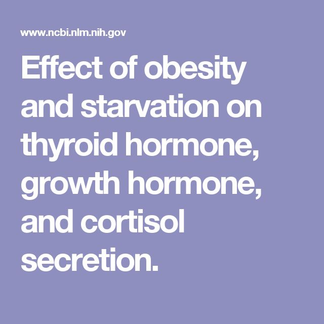 Effect of obesity and starvation on thyroid hormone, growth hormone, and cortisol secretion.