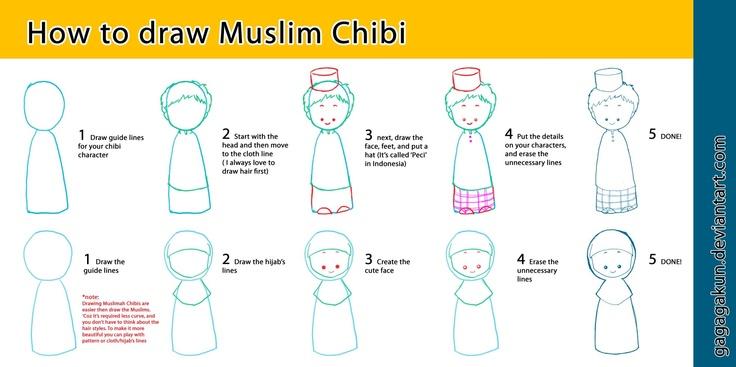 how to draw muslim chibi by gagagakun