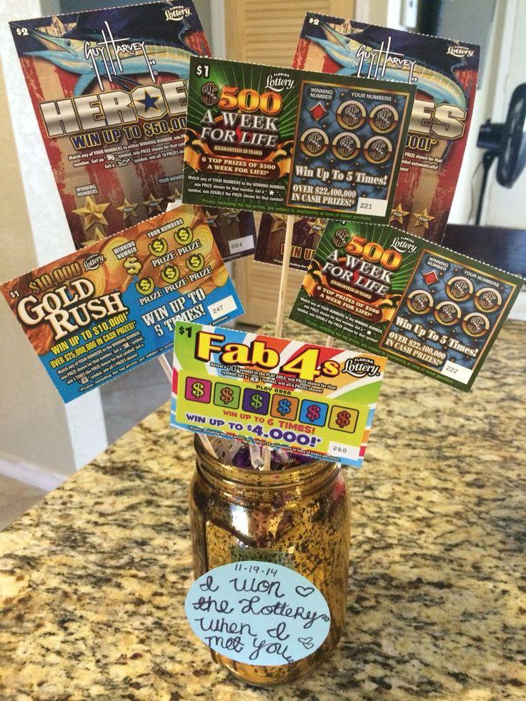 Ich Habe Im Lotto Gewonnen